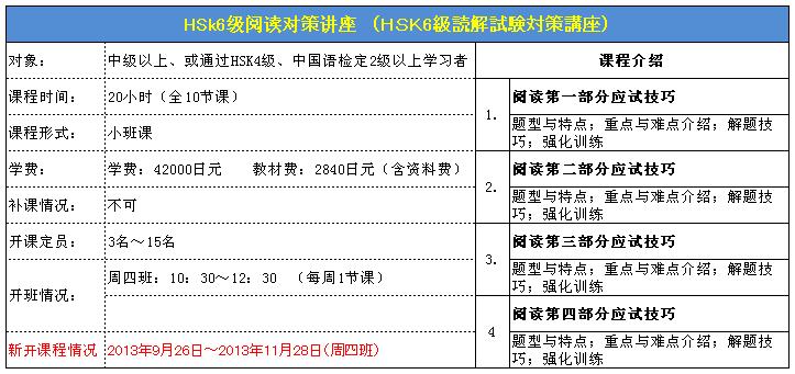 HSK6級読解試験対策講座詳細