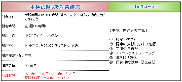 中検3級対策講座詳細